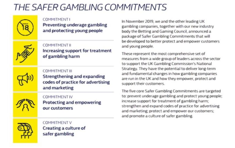 safer gamling deal with William Hill Casino